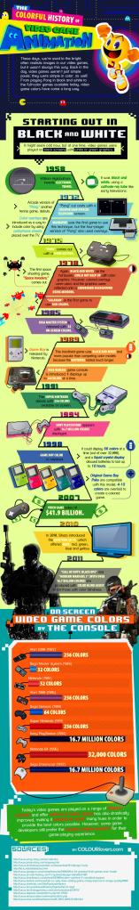 COLOURlovers_History-of-video-game-colors