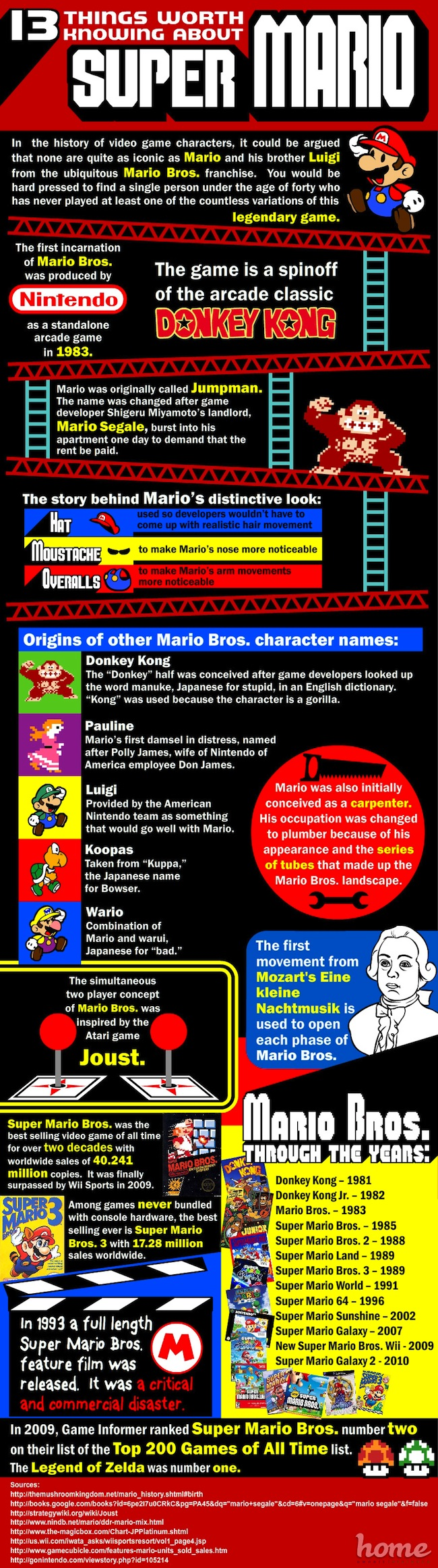 super mario, knowledge, information,