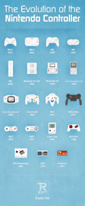 nintendo-controllers-620x1493